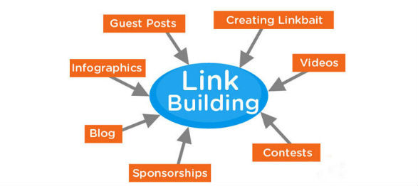Mixed Link Building